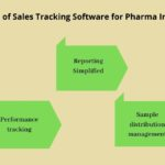 5 Benefits of Sales Tracking Software for Pharma Industry