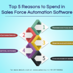 5 Reasons To Spend in Mobile Sales Force Automation Software